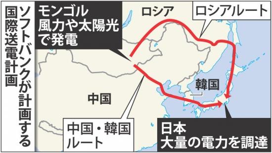 9 国際送電計画_