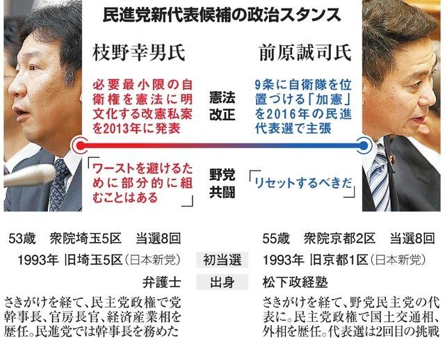 20170729-00000082-asahi-000-1-view.jpg