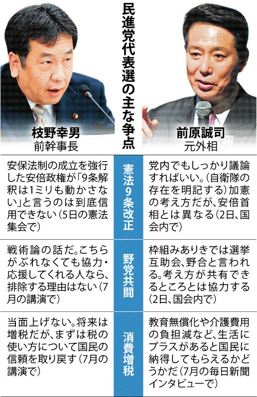 民進党代表選9
