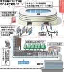 9__東京五輪