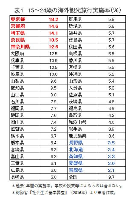 maita170809-chart01.jpg