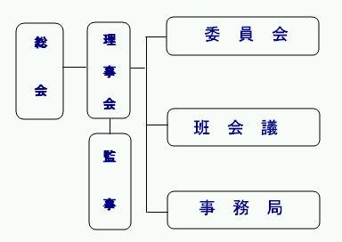 sosikizu (1)