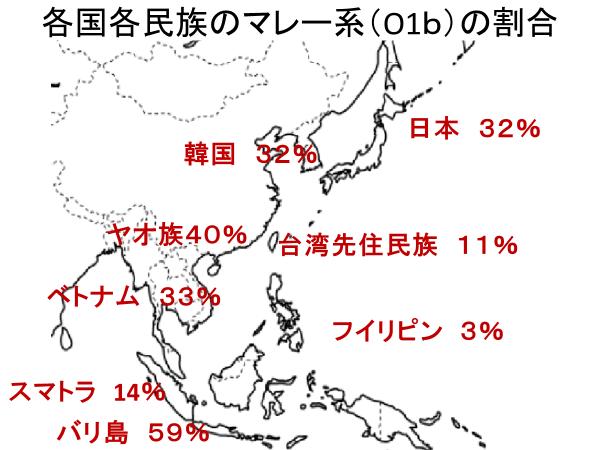)マレー系の東アジア分布(地図