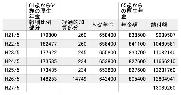 B5ねんきん定期便2017-04-23