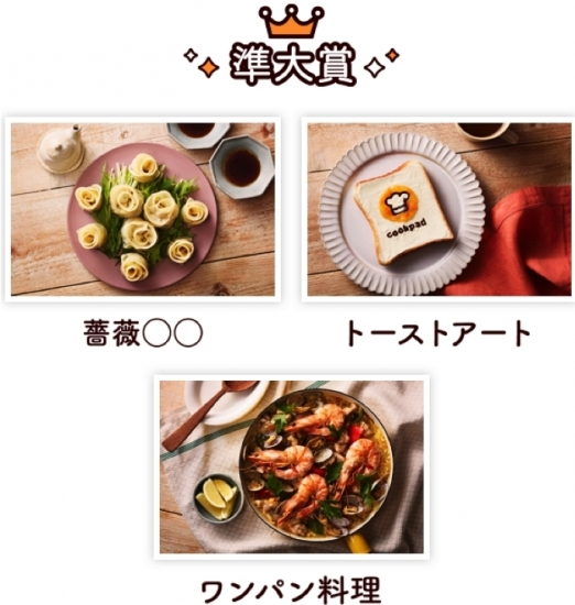 sub113食のトレンド大賞