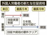 origin_1 gaikokuroudousya