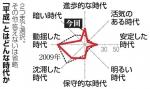 20180430-00000002-asahi-000-view.jpg