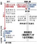 20180430-00000013-asahi-000-1-view.jpg