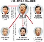 【政権交代】議員歴49年、小沢一郎氏の「最後の挑戦」 増す存在感