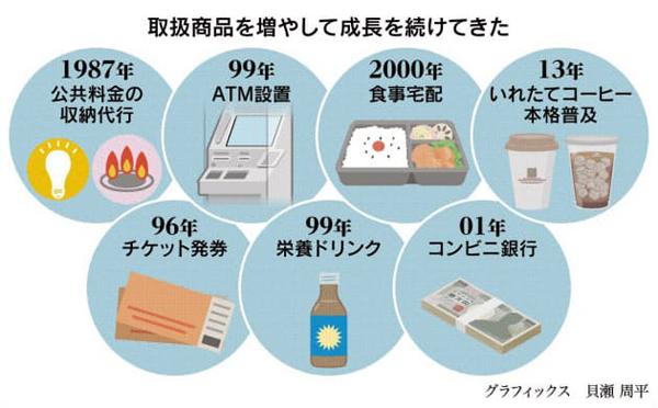 20181120-00010001-nikkeisty-002-1-view.jpg