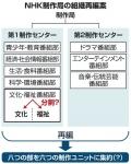20190222-00000087-asahi-000-6-view.jpg