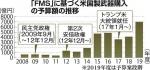 20190305-00010001-doshin-000-view.jpg