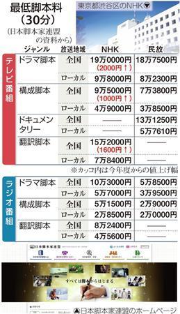20190514-00000614-san-000-1-view.jpg