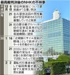 【みなさまのNHK】NHK、チャンネル数減も 多額剰余金・業務肥大化…強まる批判