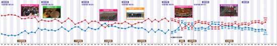 line_graph_201908.png