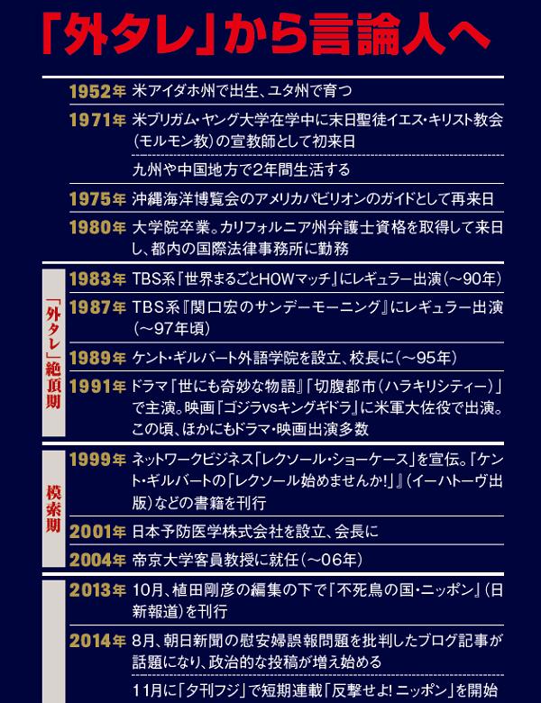 magSR181025-chart1.png