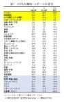 maita180530-chart01.jpg