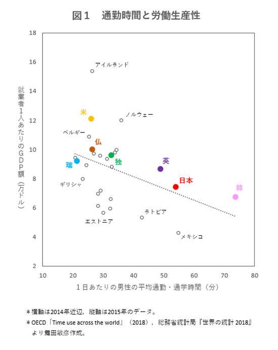 maita180627-chart02.jpg