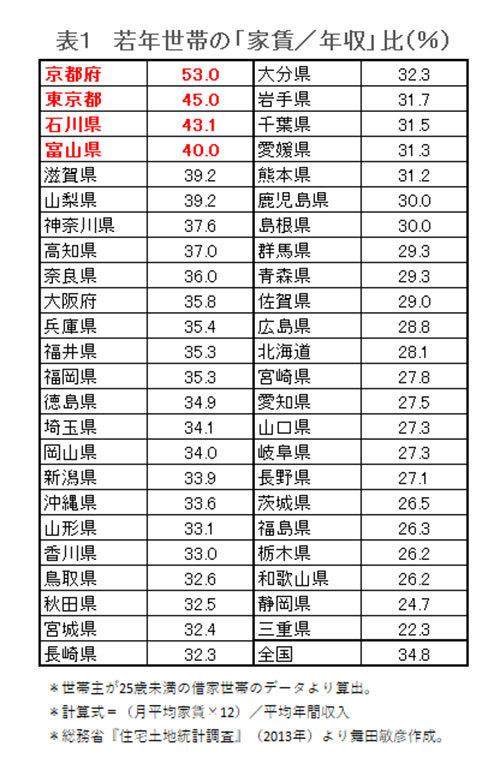 maita180718-chart02.jpg