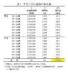 miata180627-chart01.jpg