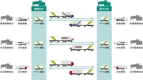 transport_02_s.jpg
