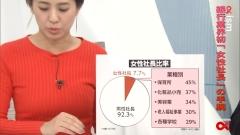 椿原慶子アナニット乳画像3