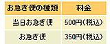 Snap2012121505
