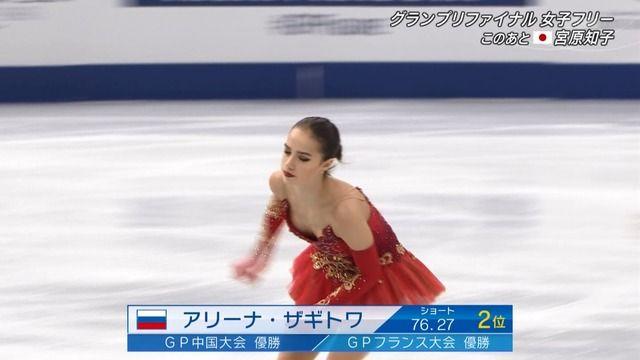 フィギュアスケート平昌オリンピック抜けるハプニングエロ画像