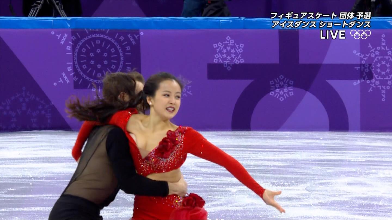 フィギュアスケート平昌オリンピックのAVエロ画像