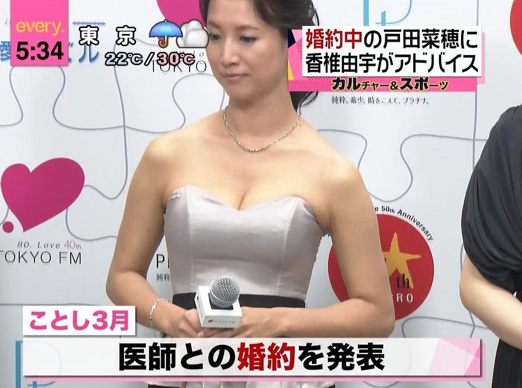戸田菜穂のエロ画像