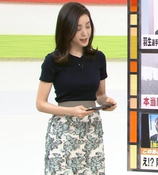 古谷有美アナ くびれ&ニット乳がエロ過ぎるキャプ画像(エロ・アイコラ画像)