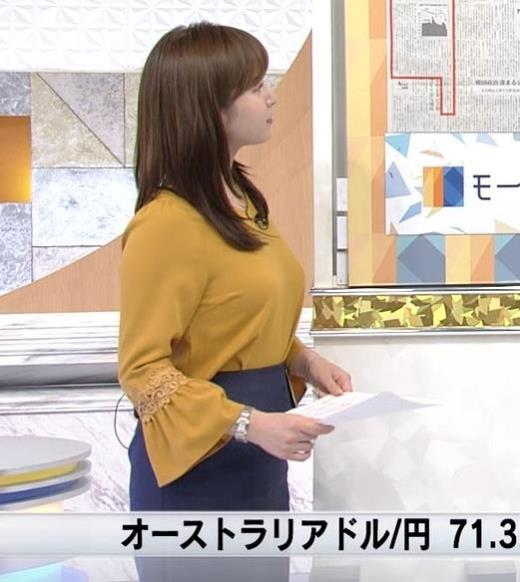 角谷暁子アナ 爆乳化してるキャプ画像(エロ・アイコラ画像)