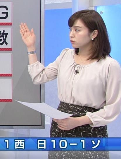 角谷暁子アナ モーニングサテライトキャプ・エロ画像7