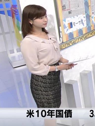 角谷暁子アナ エロい身体つきがキャプ・エロ画像2