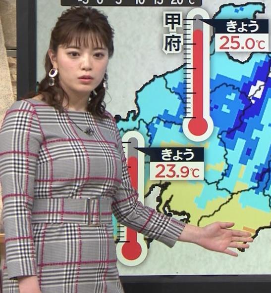 三谷紬アナ 超ボリューム系キー局アナキャプ・エロ画像6
