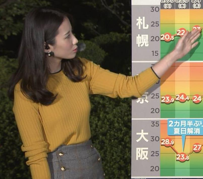 森川夕貴アナ インナーがちょっと透けたニット乳キャプ・エロ画像4