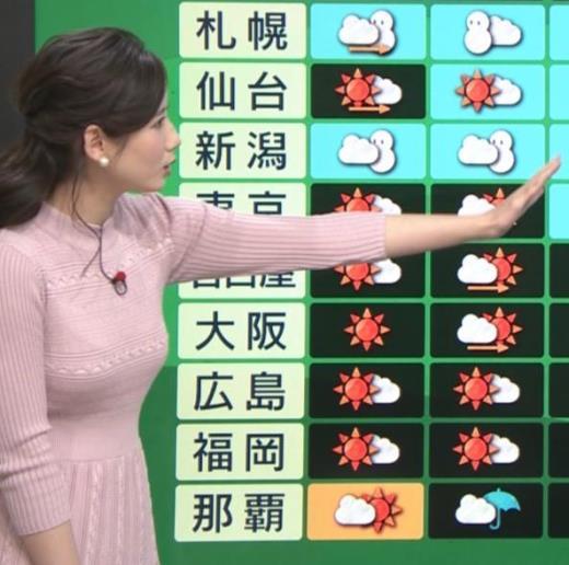 森川夕貴アナ 位置が少し下気味なニットおっぱいがエロいキャプ画像(エロ・アイコラ画像)