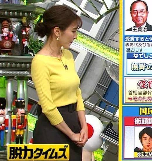 小澤陽子 美人でいつもエロい女子アナキャプ画像(エロ・アイコラ画像)