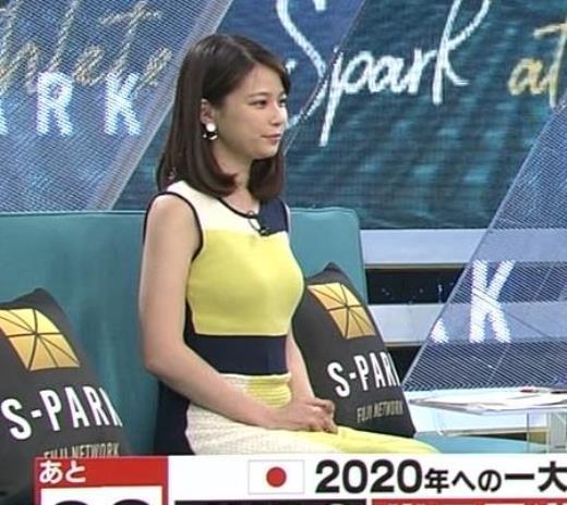鈴木唯アナ 巨乳が目立つピチピチの衣装キャプ画像(エロ・アイコラ画像)